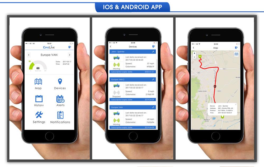 Gps mobile phone tracking free uk dating