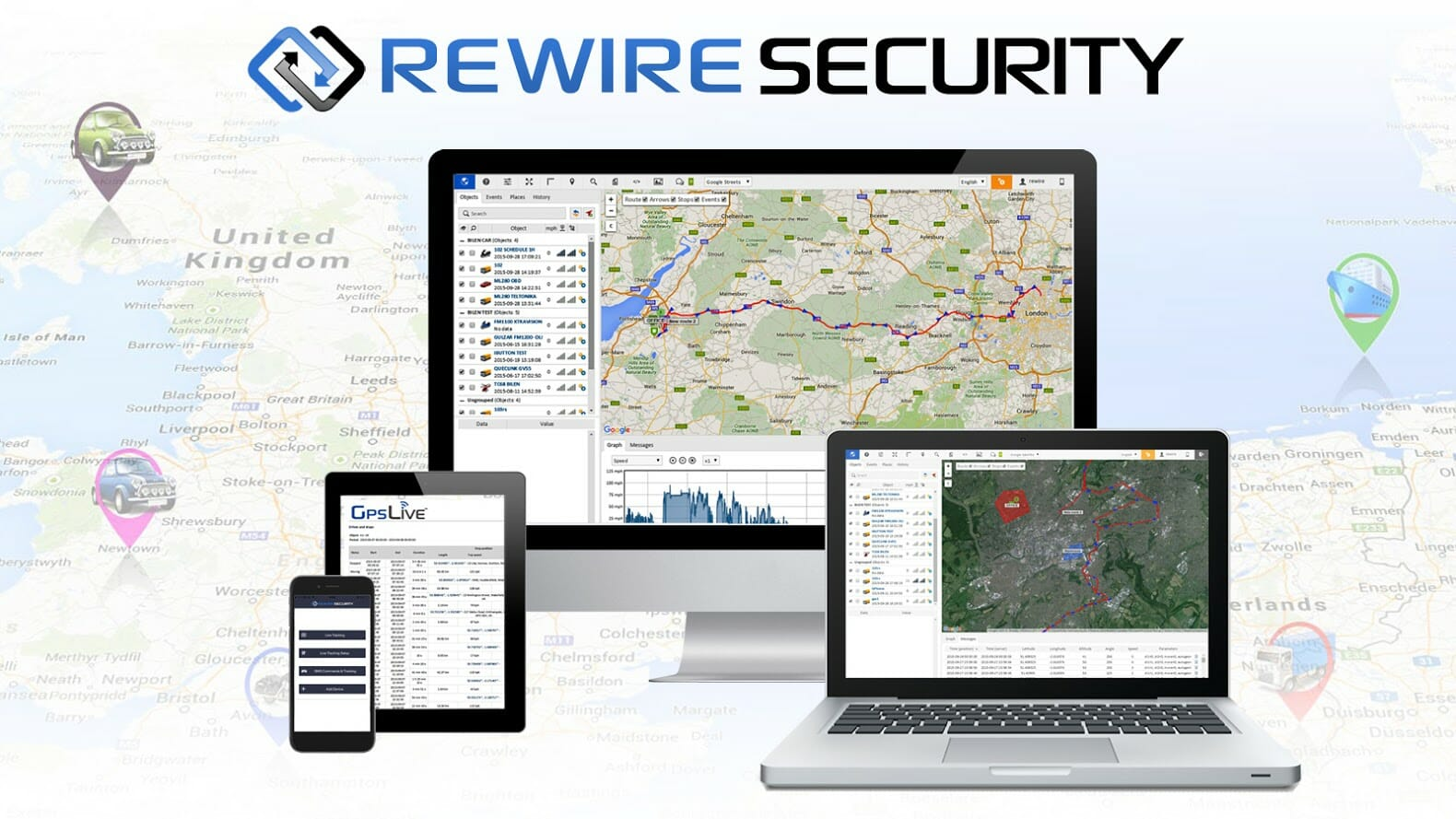 GPS Tracking : Driver Performance Reports