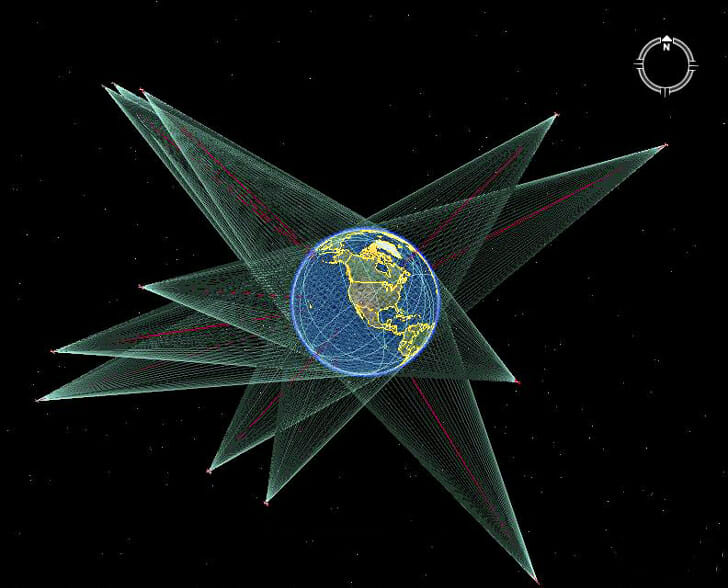 GPS Satellites in Orbit