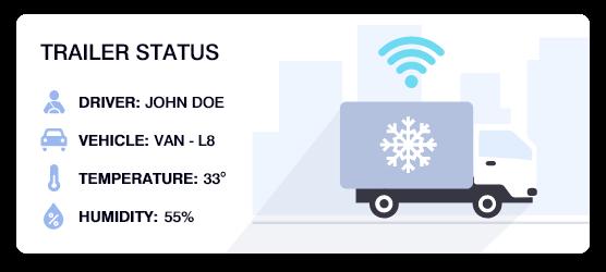 Cold-Chain Fleet Monitoring